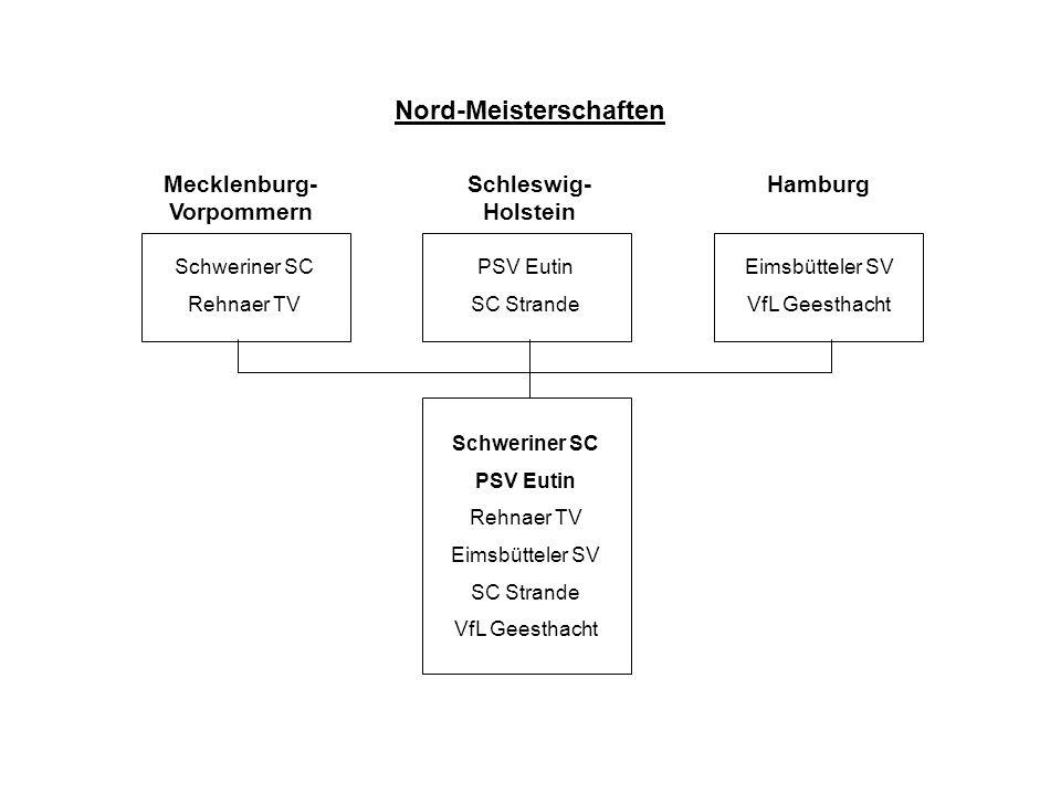 Schweriner SC PSV Eutin Rehnaer TV Eimsbütteler SV SC Strande VfL Geesthacht Nord-Meisterschaften Schweriner SC Rehnaer TV PSV Eutin SC Strande Eimsbütteler SV VfL Geesthacht Schleswig- Holstein HamburgMecklenburg- Vorpommern