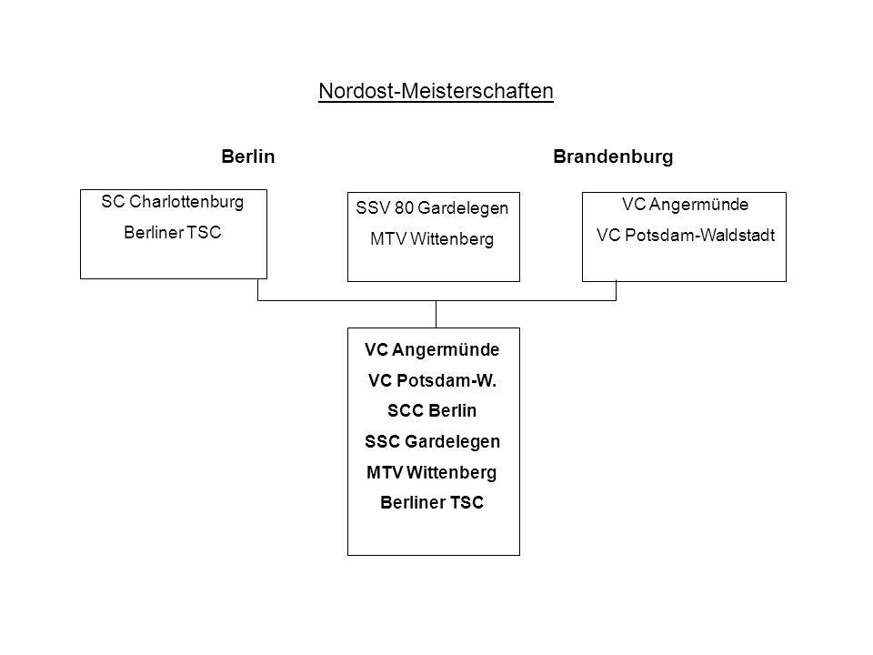 VC Angermünde VC Potsdam-W.