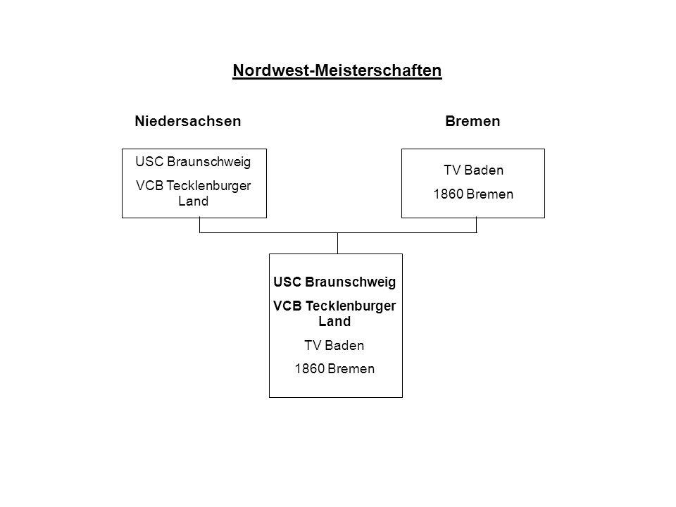 USC Braunschweig VCB Tecklenburger Land TV Baden 1860 Bremen Nordwest-Meisterschaften USC Braunschweig VCB Tecklenburger Land TV Baden 1860 Bremen NiedersachsenBremen