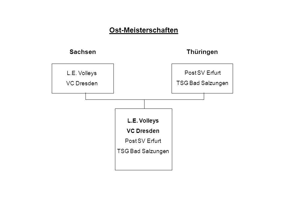 L.E. Volleys VC Dresden Post SV Erfurt TSG Bad Salzungen Ost-Meisterschaften L.E.
