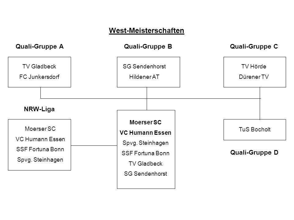 Moerser SC VC Humann Essen Spvg.