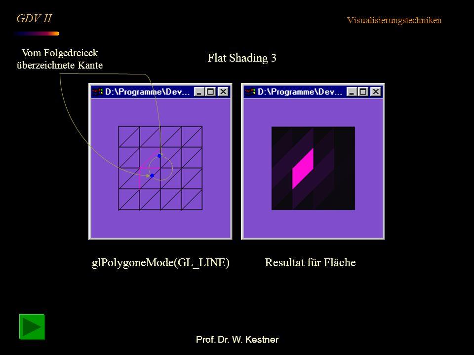 Prof. Dr. W. Kestner Flat Shading 3 Visualisierungstechniken GDV II glPolygoneMode(GL_LINE)Resultat für Fläche Vom Folgedreieck überzeichnete Kante