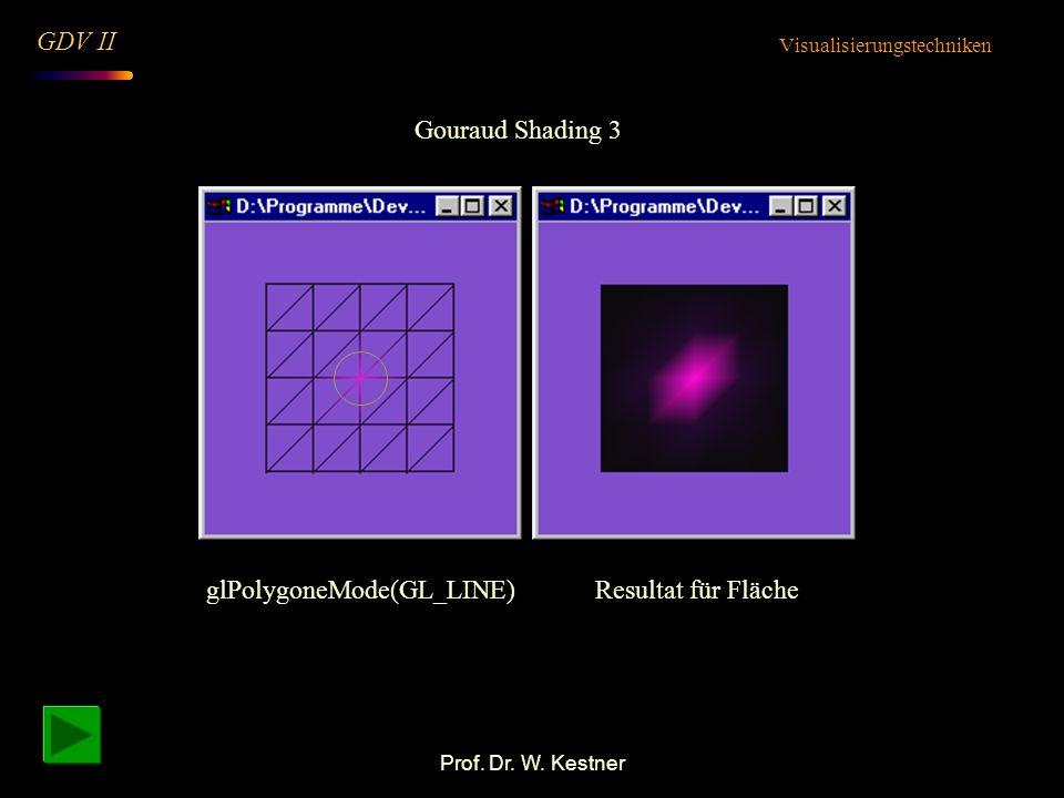Prof. Dr. W. Kestner Gouraud Shading 3 Visualisierungstechniken GDV II glPolygoneMode(GL_LINE)Resultat für Fläche