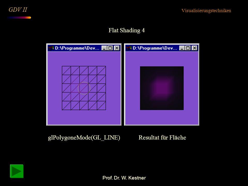 Prof. Dr. W. Kestner Flat Shading 4 Visualisierungstechniken GDV II glPolygoneMode(GL_LINE)Resultat für Fläche