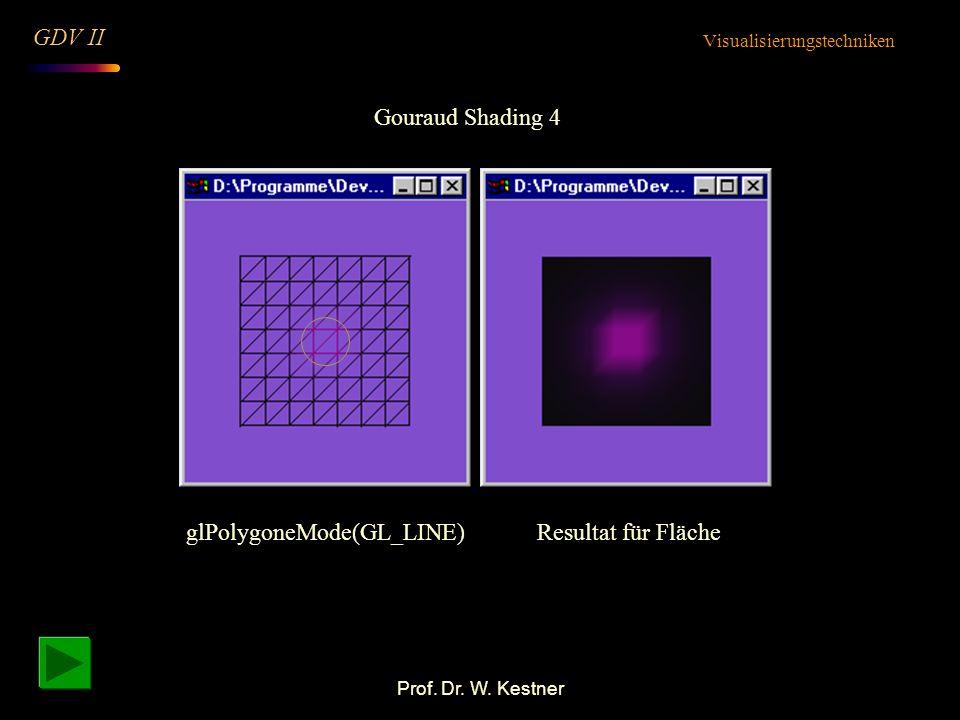 Prof. Dr. W. Kestner Gouraud Shading 4 Visualisierungstechniken GDV II glPolygoneMode(GL_LINE)Resultat für Fläche