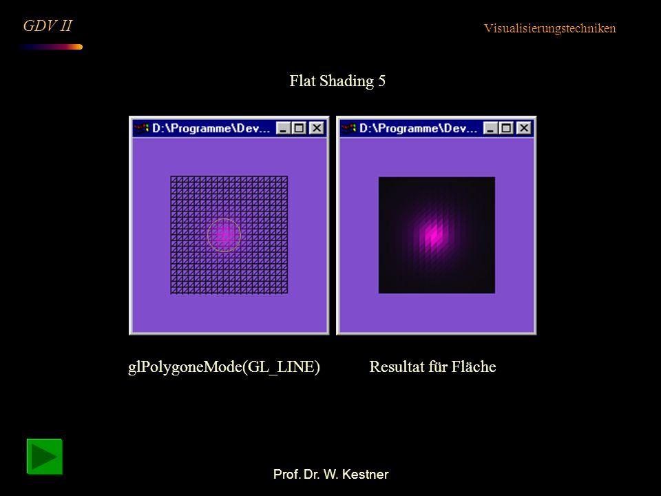 Prof. Dr. W. Kestner Flat Shading 5 Visualisierungstechniken GDV II glPolygoneMode(GL_LINE)Resultat für Fläche