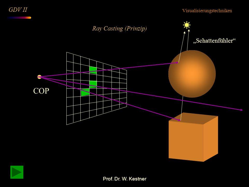 Prof. Dr. W. Kestner Ray Casting (Prinzip) Visualisierungstechniken GDV II COP Schattenfühler