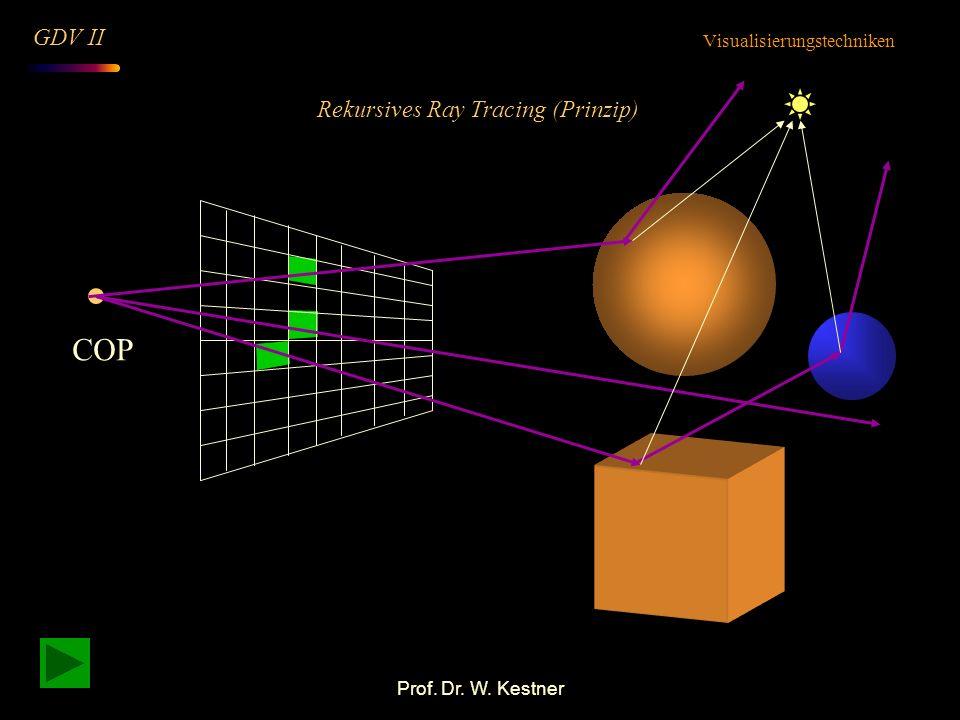 Prof. Dr. W. Kestner Rekursives Ray Tracing (Prinzip) Visualisierungstechniken GDV II COP