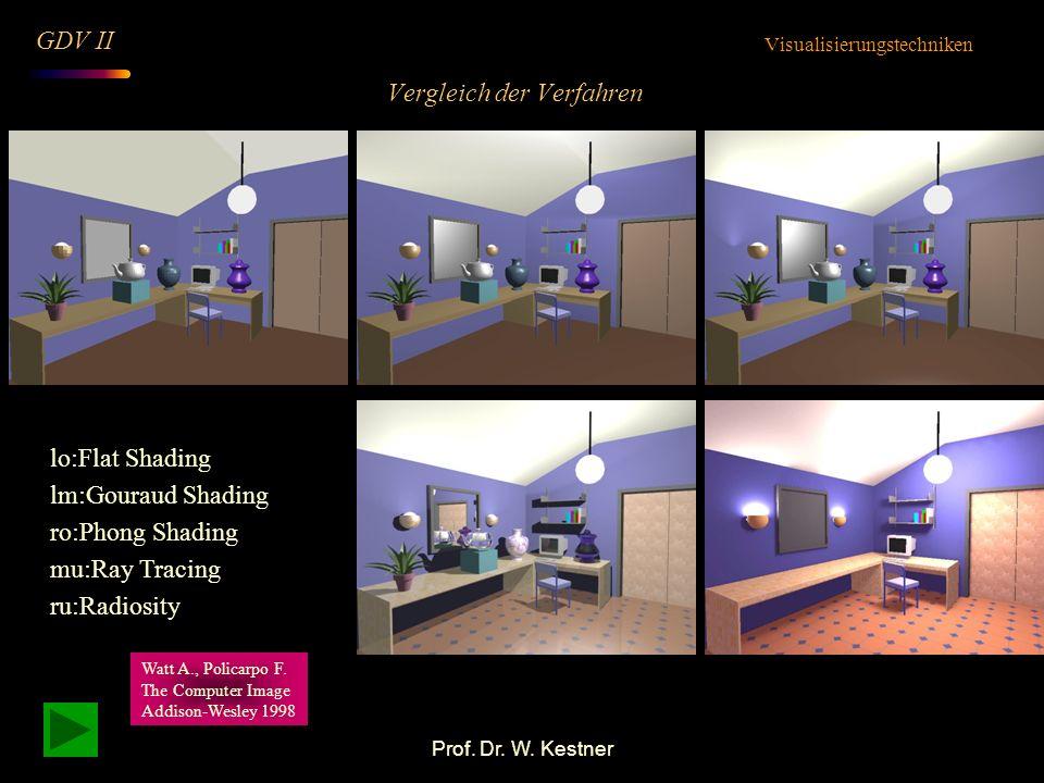 Prof. Dr. W. Kestner Vergleich der Verfahren Visualisierungstechniken GDV II Watt A., Policarpo F. The Computer Image Addison-Wesley 1998 lo:Flat Shad