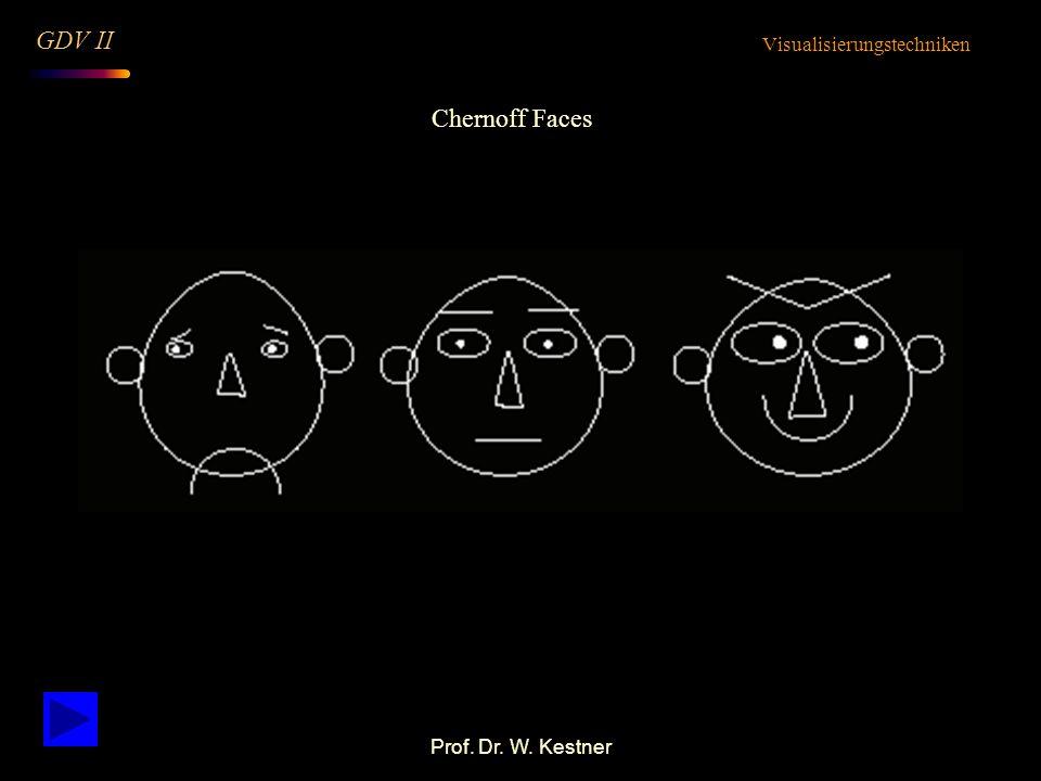 Prof. Dr. W. Kestner Chernoff Faces Visualisierungstechniken GDV II