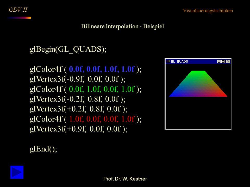 Prof.Dr. W. Kestner Bilineare Interpolation Visualisierungstechniken GDV II 2.