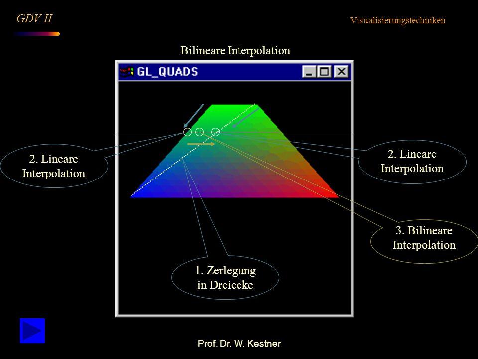 Prof. Dr. W. Kestner Bilineare Interpolation Visualisierungstechniken GDV II 2. Lineare Interpolation 1. Zerlegung in Dreiecke 3. Bilineare Interpolat