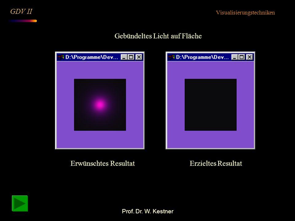 Prof. Dr. W. Kestner Gebündeltes Licht auf Fläche Visualisierungstechniken GDV II Erwünschtes ResultatErzieltes Resultat