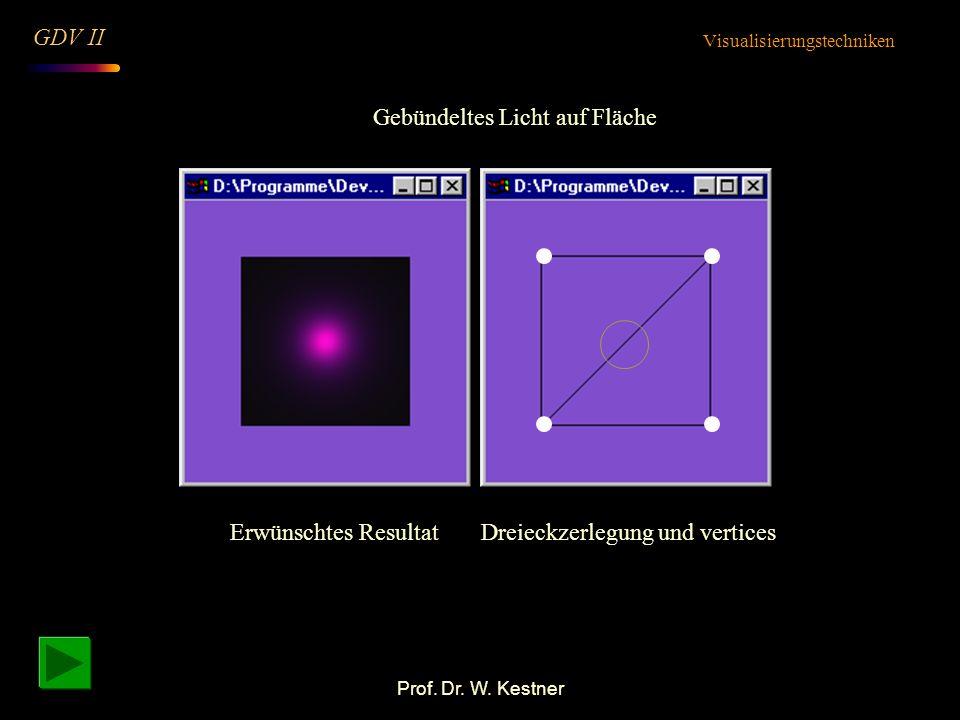 Prof. Dr. W. Kestner Gebündeltes Licht auf Fläche Visualisierungstechniken GDV II Erwünschtes ResultatDreieckzerlegung und vertices
