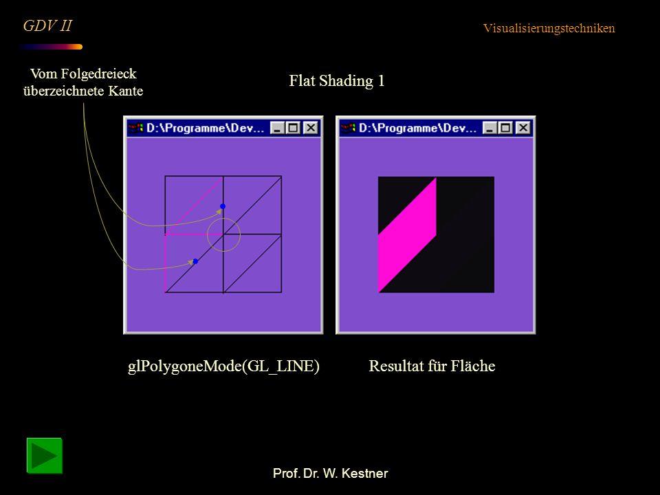 Prof. Dr. W. Kestner Flat Shading 1 Visualisierungstechniken GDV II glPolygoneMode(GL_LINE)Resultat für Fläche Vom Folgedreieck überzeichnete Kante