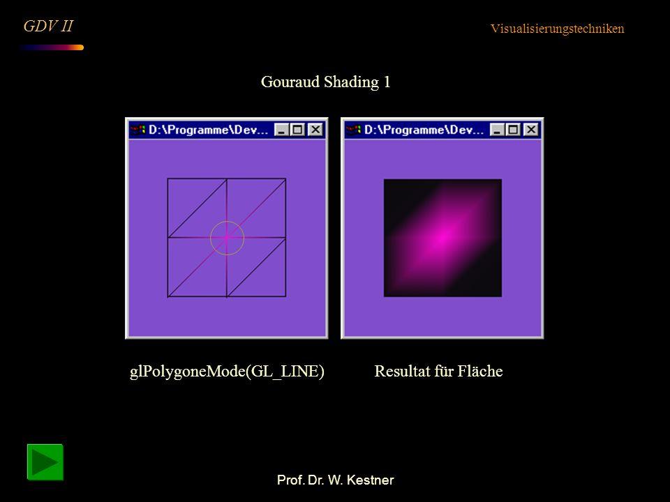 Prof. Dr. W. Kestner Gouraud Shading 1 Visualisierungstechniken GDV II glPolygoneMode(GL_LINE)Resultat für Fläche