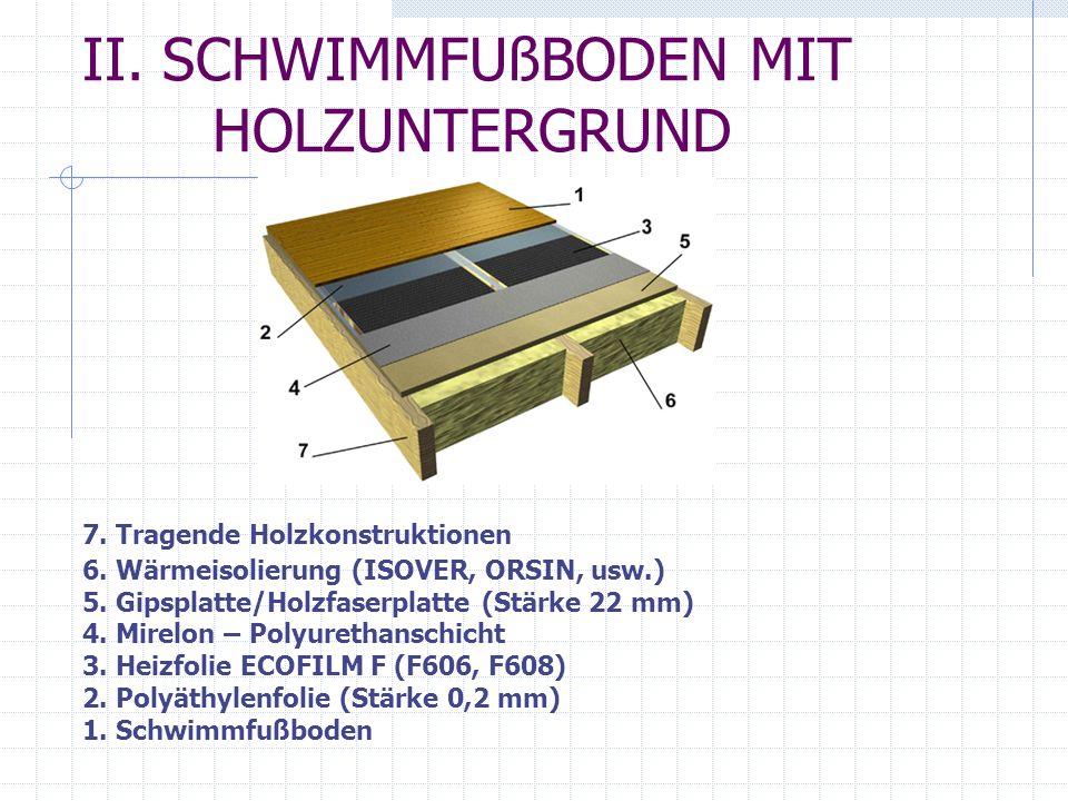 II. SCHWIMMFUßBODEN MIT HOLZUNTERGRUND 7. Tragende Holzkonstruktionen 6. Wärmeisolierung (ISOVER, ORSIN, usw.) 5. Gipsplatte/Holzfaserplatte (Stärke 2