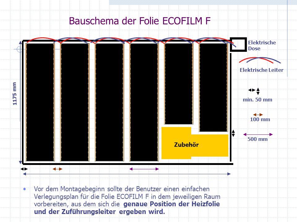 Bauschema der Folie ECOFILM F Vor dem Montagebeginn sollte der Benutzer einen einfachen Verlegungsplan für die Folie ECOFILM F in dem jeweiligen Raum
