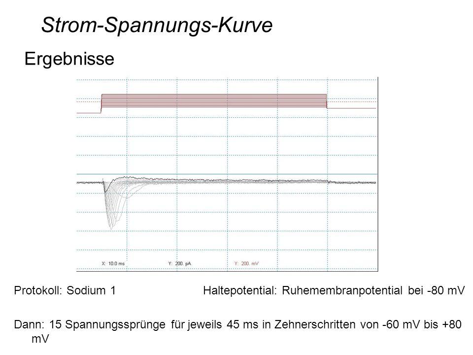 Ergebnisse Protokoll: Sodium 1Haltepotential: Ruhemembranpotential bei -80 mV Dann: 15 Spannungssprünge für jeweils 45 ms in Zehnerschritten von -60 m