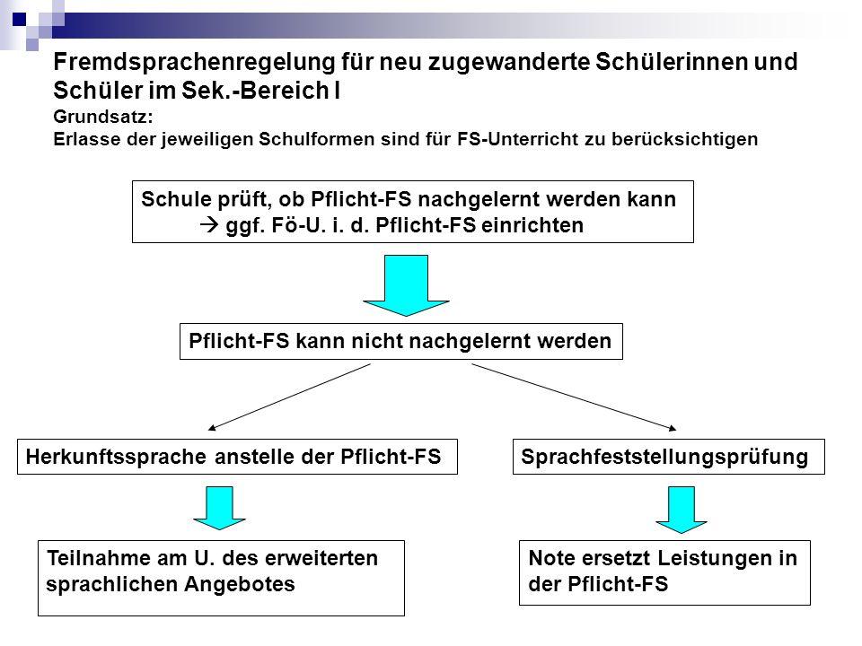 Fremdsprachenregelung für neu zugewanderte Schülerinnen und Schüler im Sek.-Bereich I Grundsatz: Erlasse der jeweiligen Schulformen sind für FS-Unterr