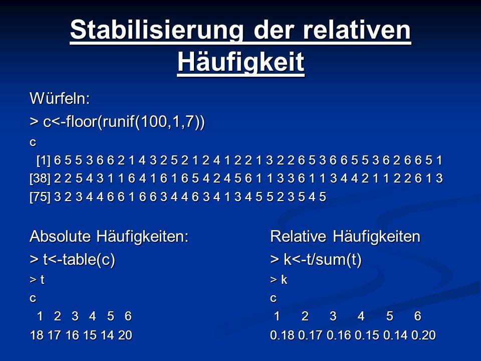 Stabilisierung der relativen Häufigkeit Würfeln: > c c<-floor(runif(100,1,7))c [1] 6 5 5 3 6 6 2 1 4 3 2 5 2 1 2 4 1 2 2 1 3 2 2 6 5 3 6 6 5 5 3 6 2 6