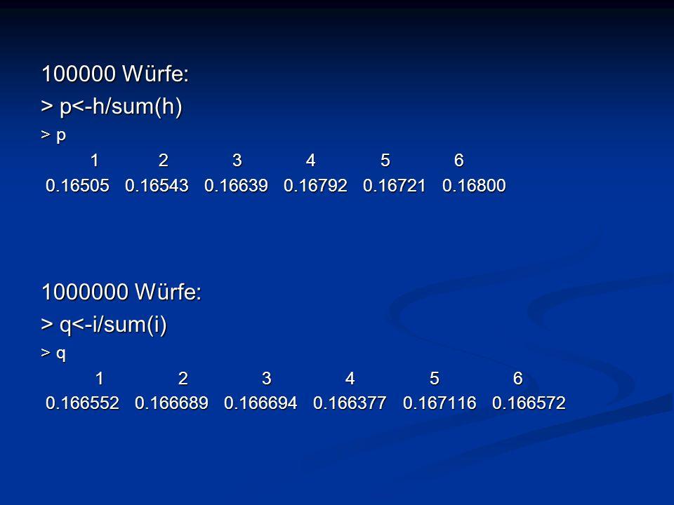 100000 Würfe: > p p<-h/sum(h) > p 1 2 3 4 5 6 1 2 3 4 5 6 0.16505 0.16543 0.16639 0.16792 0.16721 0.16800 0.16505 0.16543 0.16639 0.16792 0.16721 0.16