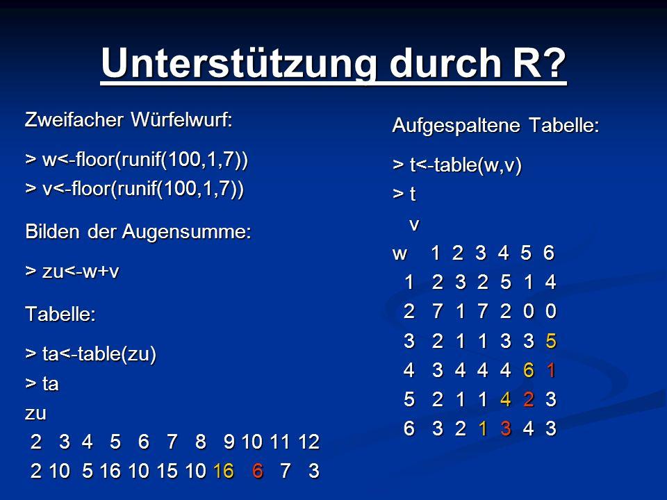 Unterstützung durch R? Zweifacher Würfelwurf: > w w<-floor(runif(100,1,7)) > v v<-floor(runif(100,1,7)) Bilden der Augensumme: > zu zu<-w+vTabelle: >