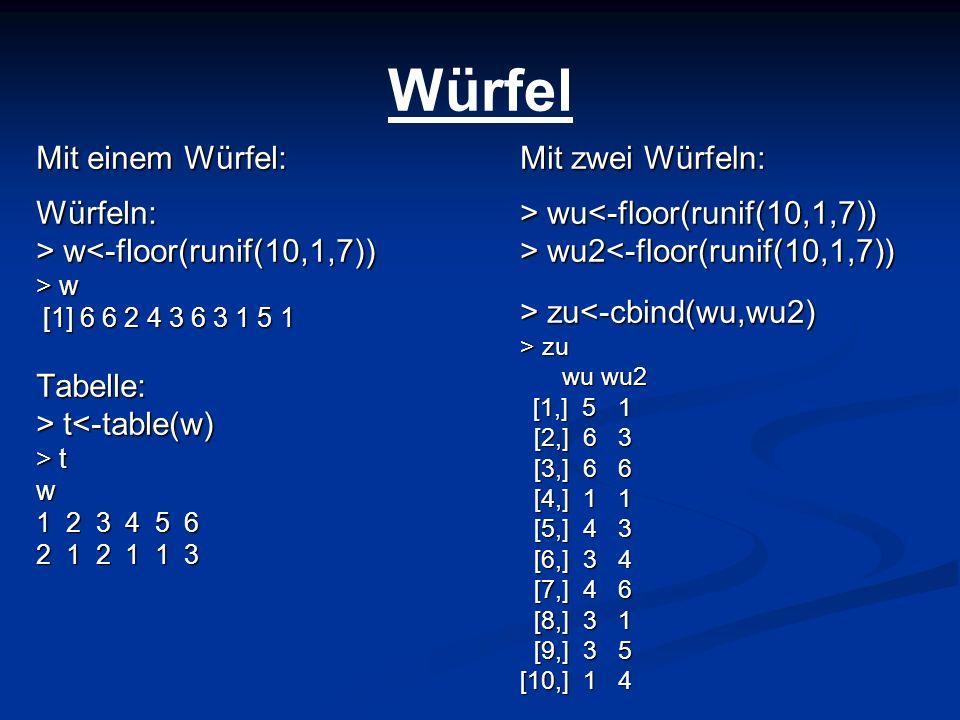 Würfel Mit einem Würfel: Würfeln: > w w<-floor(runif(10,1,7)) > w [1] 6 6 2 4 3 6 3 1 5 1 [1] 6 6 2 4 3 6 3 1 5 1Tabelle: > t t<-table(w) > t w 1 2 3