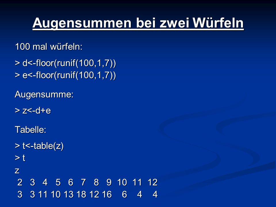 Augensummen bei zwei Würfeln 100 mal würfeln: > d d<-floor(runif(100,1,7)) > e e<-floor(runif(100,1,7))Augensumme: > z z<-d+eTabelle: > t t<-table(z)