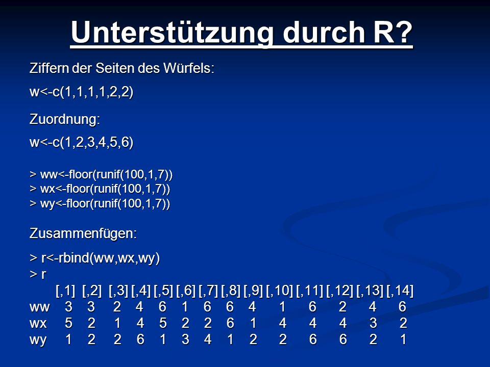 Unterstützung durch R? Ziffern der Seiten des Würfels: w<-c(1,1,1,1,2,2)Zuordnung:w<-c(1,2,3,4,5,6) > ww ww<-floor(runif(100,1,7)) > wx wx<-floor(runi