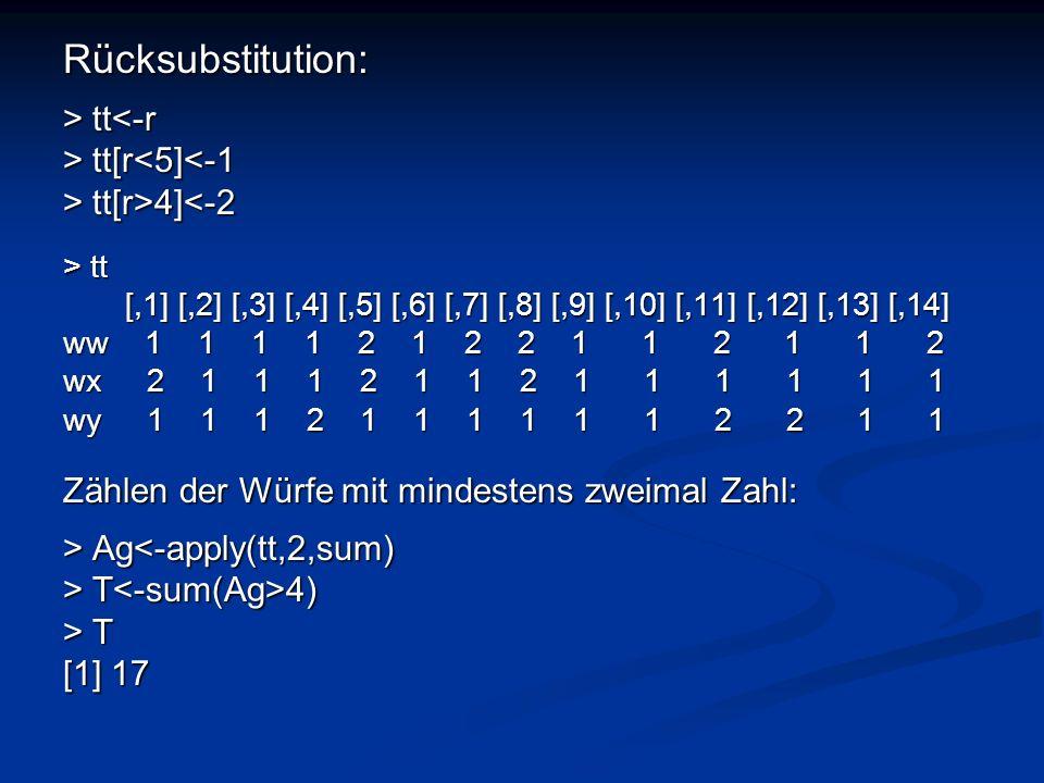 Rücksubstitution: > tt tt<-r > tt[r tt[r<5]<-1 > tt[r>4] tt[r>4]<-2 > tt [,1] [,2] [,3] [,4] [,5] [,6] [,7] [,8] [,9] [,10] [,11] [,12] [,13] [,14] [,