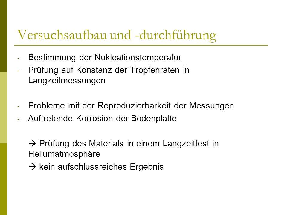 Ergebnis I - Materialien der Kammer noch nicht ausgereift Ausblick: - Beschichtung der Bodenplatte mit korrosionsbeständigem Material, z.B.