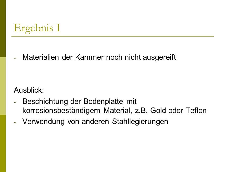 Ergebnis I - Materialien der Kammer noch nicht ausgereift Ausblick: - Beschichtung der Bodenplatte mit korrosionsbeständigem Material, z.B. Gold oder