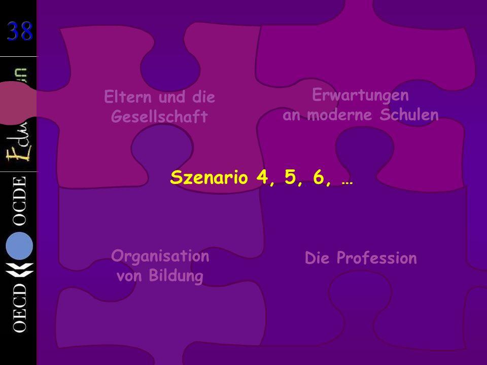 Szenarien für die Zukunft Eltern und die Gesellschaft Erwartungen an moderne Schulen Organisation von Bildung Die Profession Szenario 4, 5, 6, …