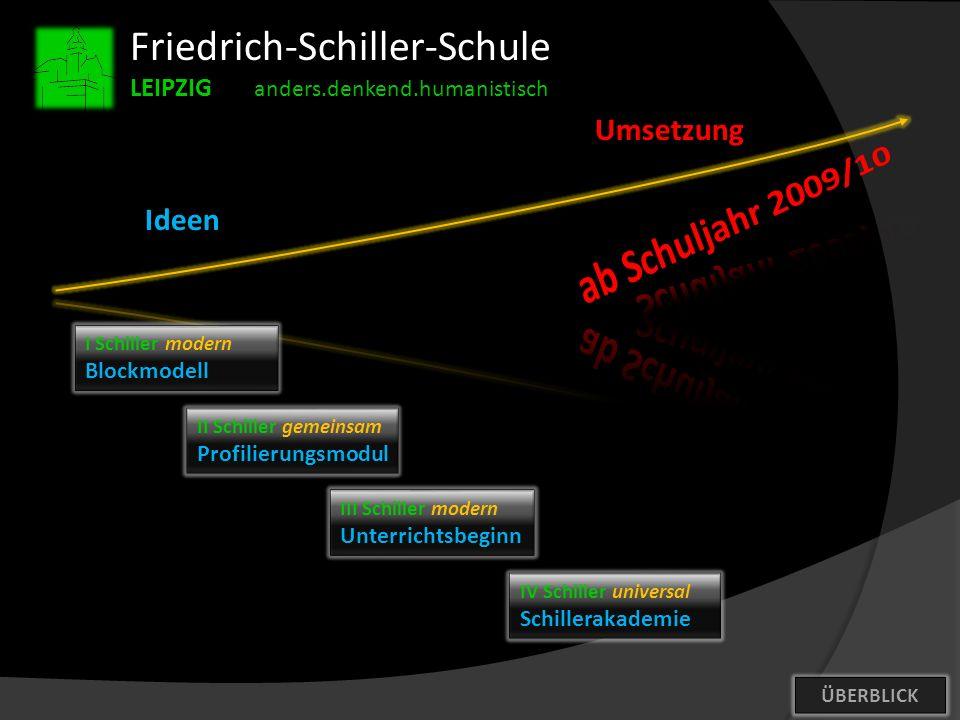 Friedrich-Schiller-Schule LEIPZIG anders.denkend.humanistisch Ideen I Schiller modern Blockmodell II Schiller gemeinsam Profilierungsmodul III Schille
