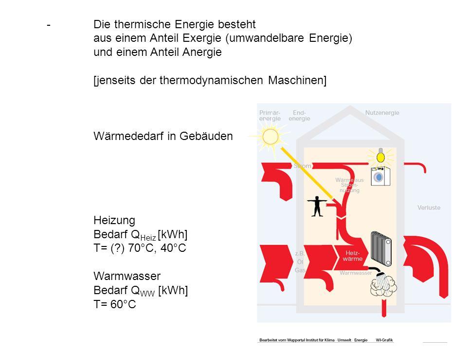 - Die thermische Energie besteht aus einem Anteil Exergie (umwandelbare Energie) und einem Anteil Anergie [jenseits der thermodynamischen Maschinen] W