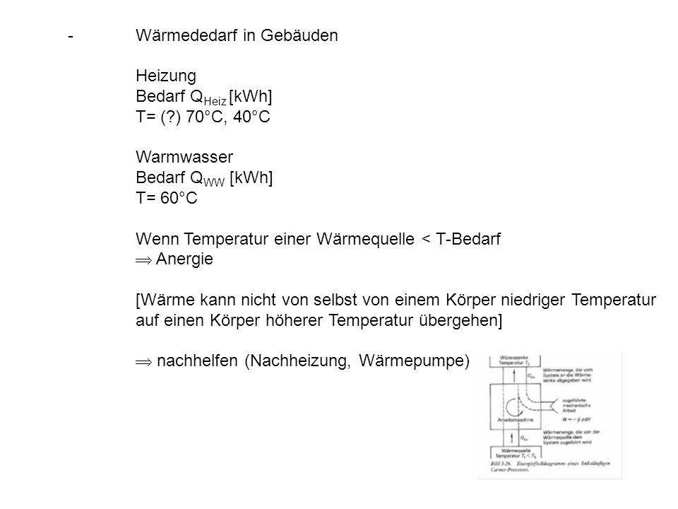 - Wärmededarf in Gebäuden Heizung Bedarf Q Heiz [kWh] T= (?) 70°C, 40°C Warmwasser Bedarf Q WW [kWh] T= 60°C Wenn Temperatur einer Wärmequelle < T-Bed