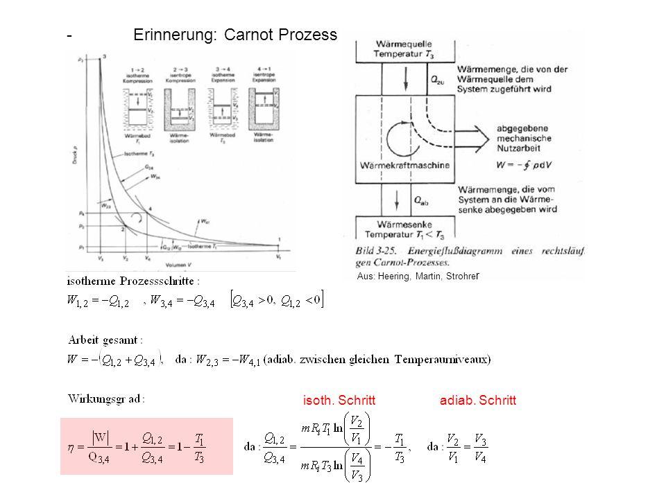 -Erinnerung: Carnot Prozess isoth. Schrittadiab. Schritt Aus: Heering, Martin, Strohre r
