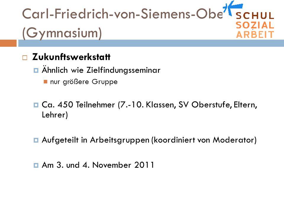 Carl-Friedrich-von-Siemens-Oberschule (Gymnasium) Zukunftswerkstatt Ähnlich wie Zielfindungsseminar nur größere Gruppe Ca. 450 Teilnehmer (7.-10. Klas