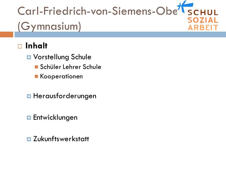 Carl-Friedrich-von-Siemens-Oberschule (Gymnasium) Inhalt Vorstellung Schule Schüler Lehrer Schule Kooperationen Herausforderungen Entwicklungen Zukunf