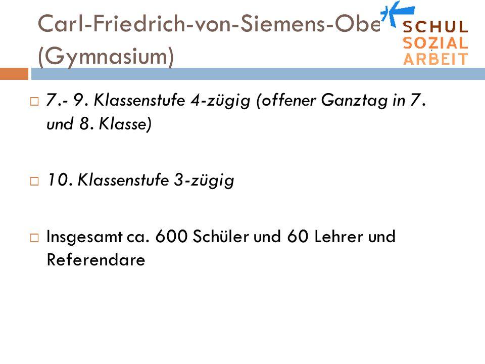 Carl-Friedrich-von-Siemens-Oberschule (Gymnasium) 7.- 9. Klassenstufe 4-zügig (offener Ganztag in 7. und 8. Klasse) 10. Klassenstufe 3-zügig Insgesamt