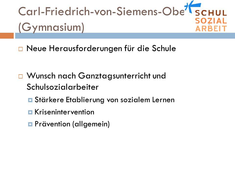 Carl-Friedrich-von-Siemens-Oberschule (Gymnasium) Neue Herausforderungen für die Schule Wunsch nach Ganztagsunterricht und Schulsozialarbeiter Stärker