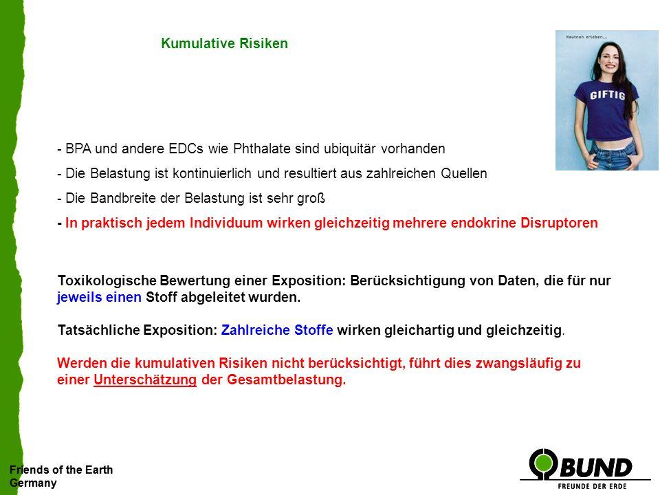 Friends of the Earth Germany Friends of the Earth Germany - BPA und andere EDCs wie Phthalate sind ubiquitär vorhanden - Die Belastung ist kontinuierlich und resultiert aus zahlreichen Quellen - Die Bandbreite der Belastung ist sehr groß - In praktisch jedem Individuum wirken gleichzeitig mehrere endokrine Disruptoren Toxikologische Bewertung einer Exposition: Berücksichtigung von Daten, die für nur jeweils einen Stoff abgeleitet wurden.