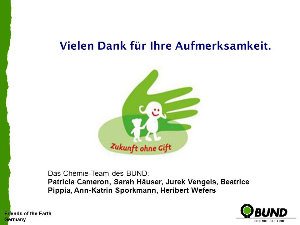 Friends of the Earth Germany Friends of the Earth Germany Vielen Dank für Ihre Aufmerksamkeit.