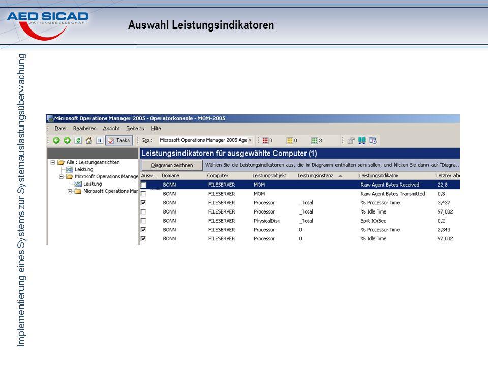 Implementierung eines Systems zur Systemauslastungsüberwachung Auswahl Leistungsindikatoren