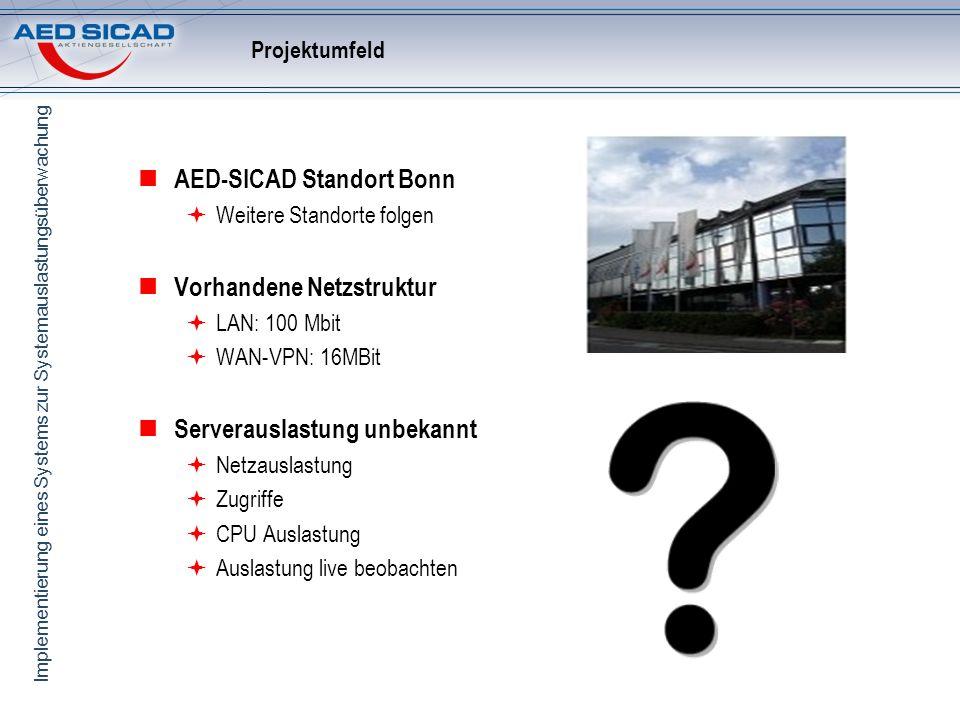 Implementierung eines Systems zur Systemauslastungsüberwachung Projektumfeld AED-SICAD Standort Bonn Weitere Standorte folgen Vorhandene Netzstruktur
