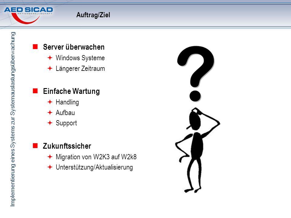 Implementierung eines Systems zur Systemauslastungsüberwachung Auftrag/Ziel Server überwachen Windows Systeme Längerer Zeitraum Einfache Wartung Handl