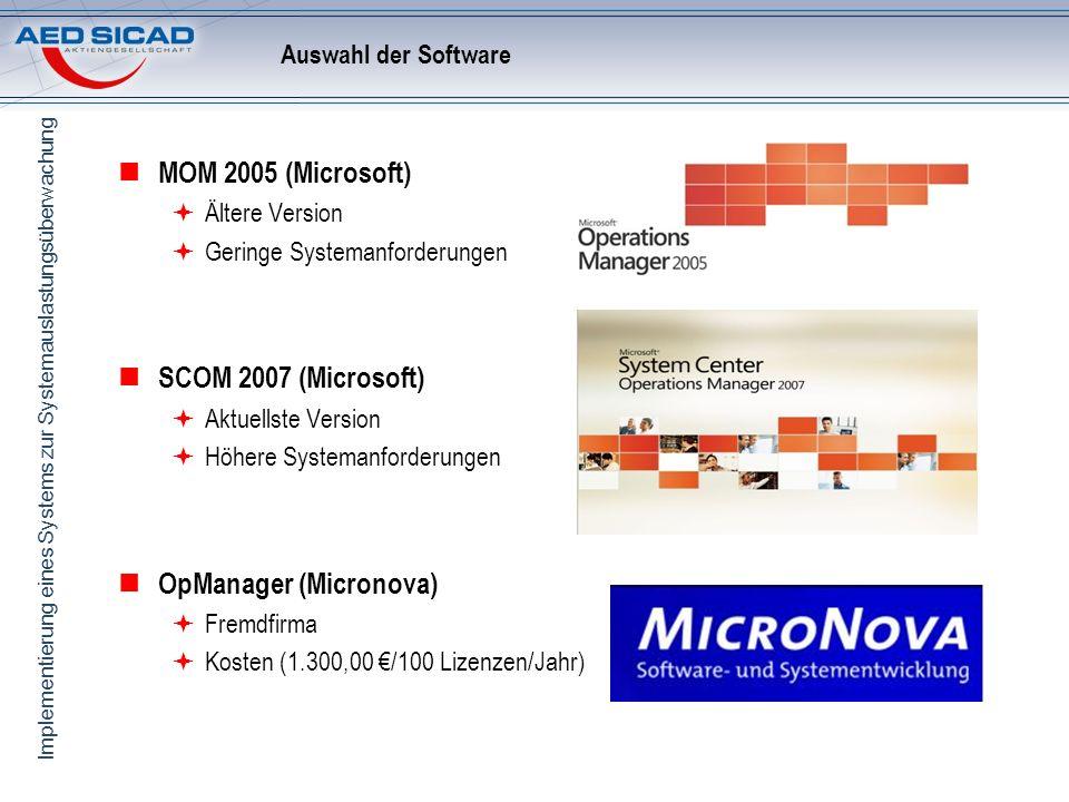 Implementierung eines Systems zur Systemauslastungsüberwachung Auswahl der Software MOM 2005 (Microsoft) Ältere Version Geringe Systemanforderungen SC