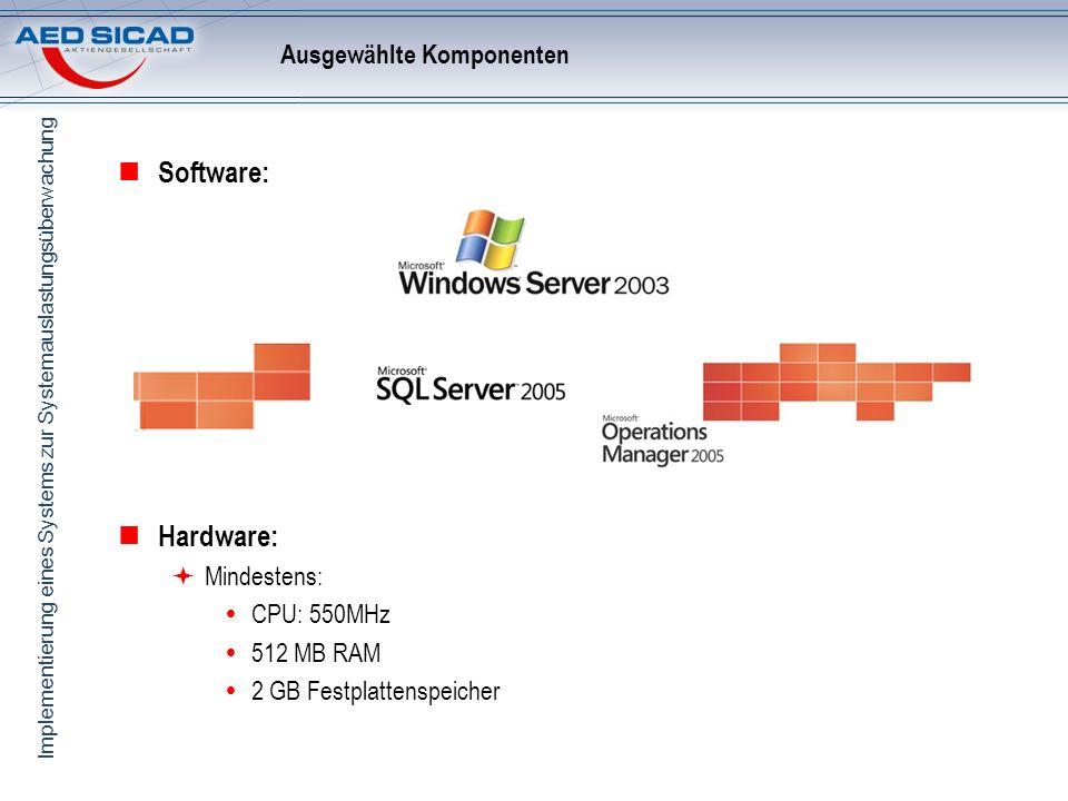 Implementierung eines Systems zur Systemauslastungsüberwachung Ausgewählte Komponenten Software: Hardware: Mindestens: CPU: 550MHz 512 MB RAM 2 GB Fes
