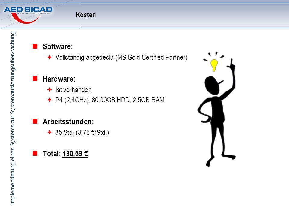 Implementierung eines Systems zur Systemauslastungsüberwachung Installation/Konfiguration Installation/Einrichtung des Servers W2K3 SQL Server 2005 MOM 2005 Integration Testphase ausgelassen Server in das Firmennetzwerk nehmen Leistungsindikatoren definieren